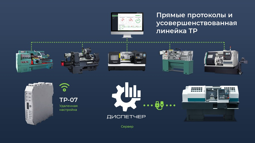 Автоматизация производства станков с ЧПУ